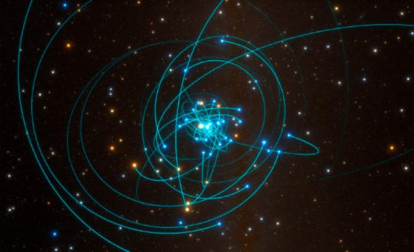 Orbita delle stelle molto vicine a Sagittario A, il buco nero al centro della Via Lattea
