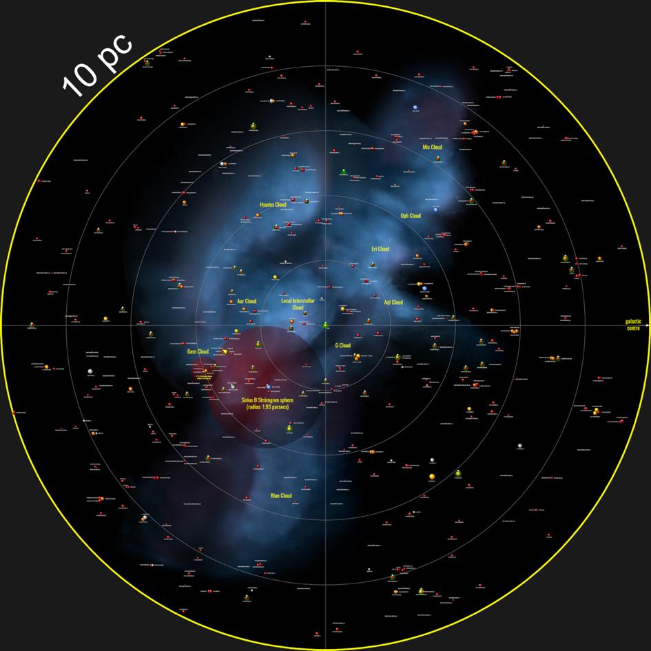 Vista dall'alto del piano galattico